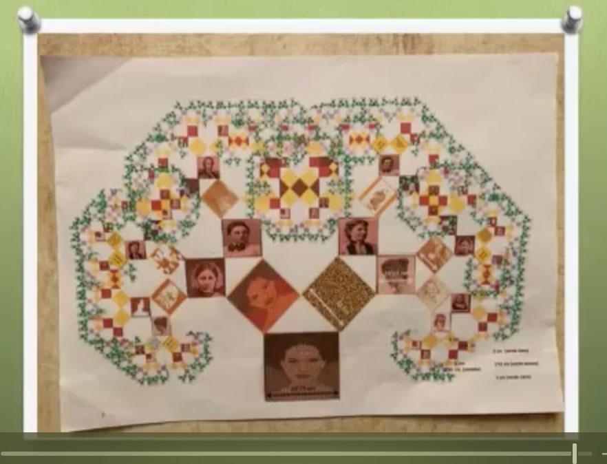 Árbol Pitagórico: un homenaje a la Mujeres